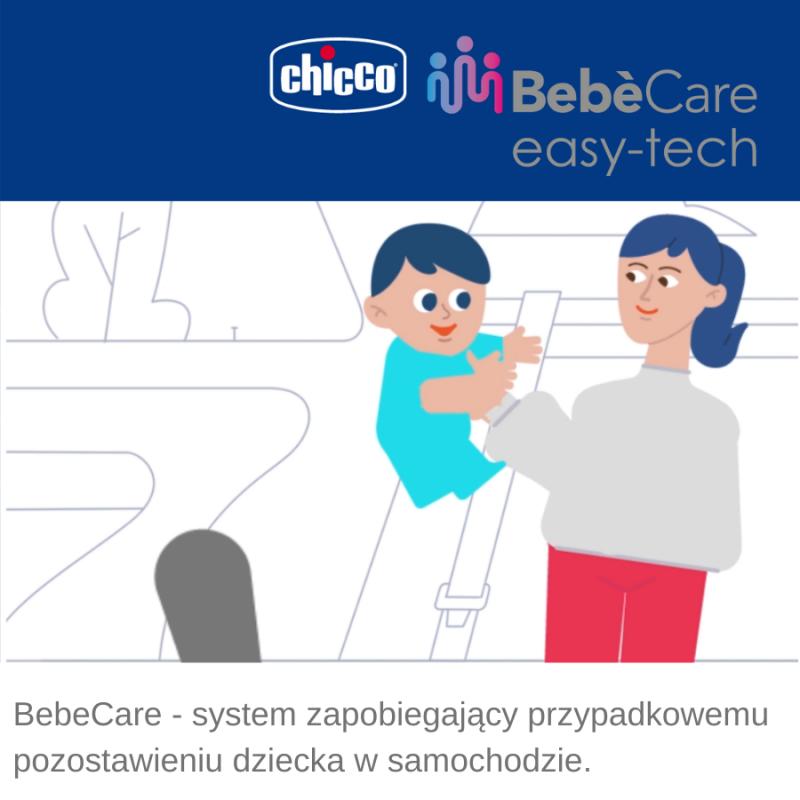 Chicco_BebeCare_9