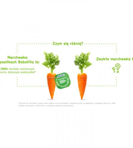 kwadrat_nutricia